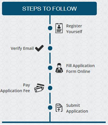 iimk pgp finance admission