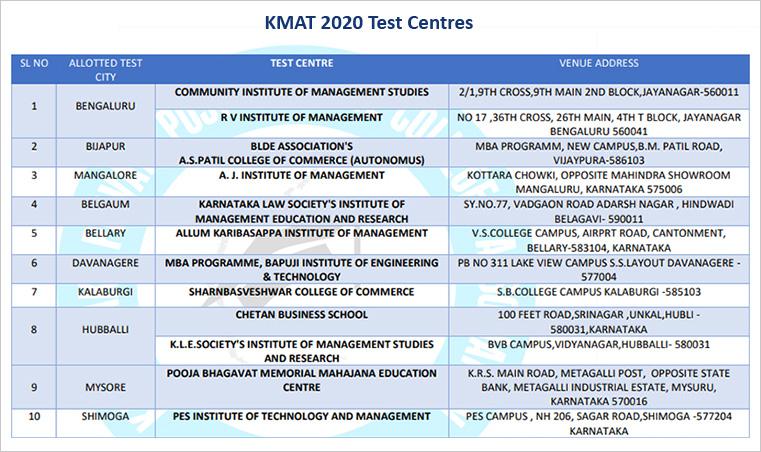 kmat exam centres