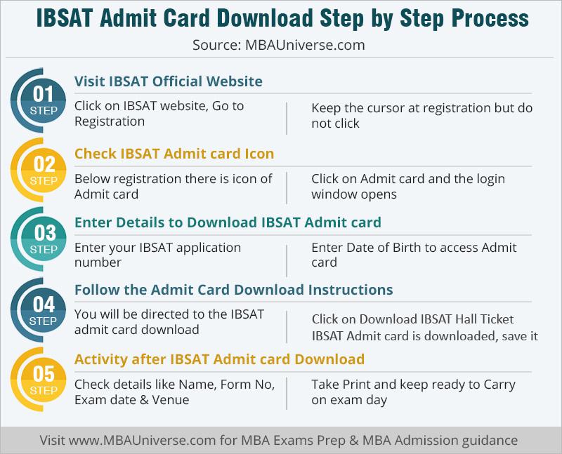 IBSAT Admit Card