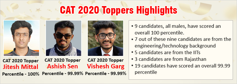 CAT 2020 Toppers